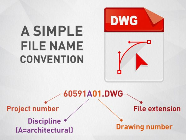 What is a Simple File Name Convention? - Graebert ▫ Blog