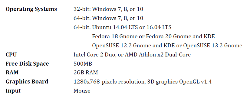 System requirements for using CAD Software