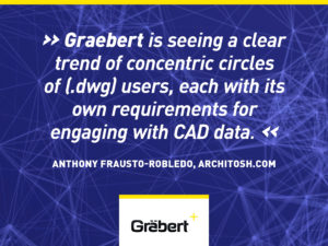 Graebert article in Architosh