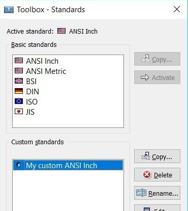 Mechanical standards